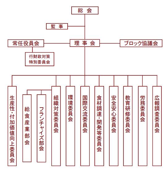 h3_soshikizu_h29.png